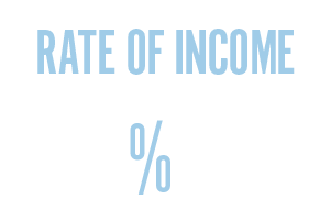 Rate on income 58% higher