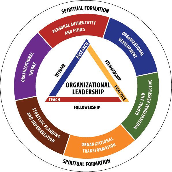 organizational analysis paper of the american Organizational analysis and planning  applying scientific management principles helped ford motor company develop the first american,  organizational design for.